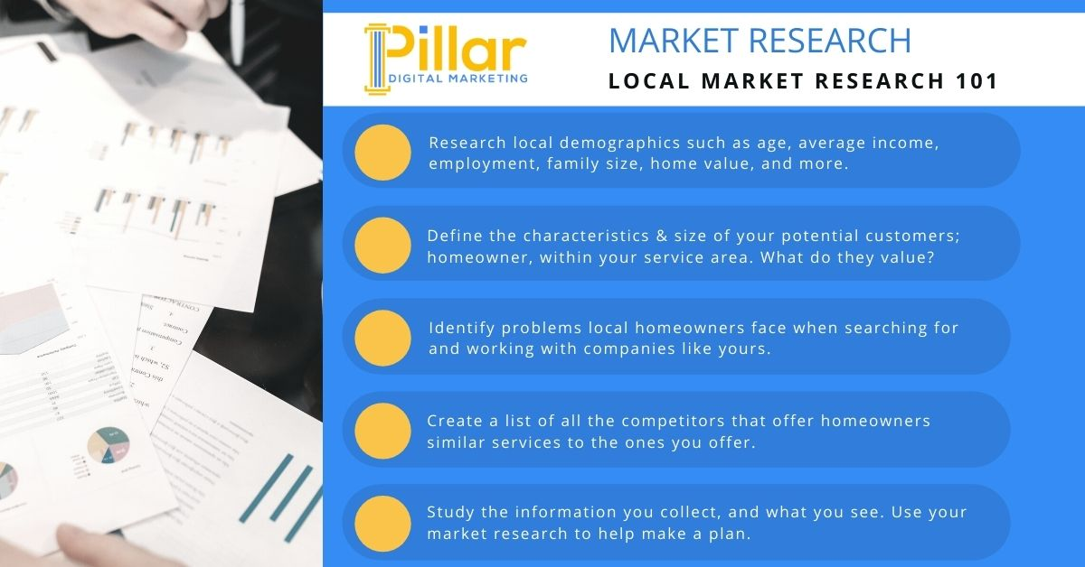 Local market research 101 infographic
