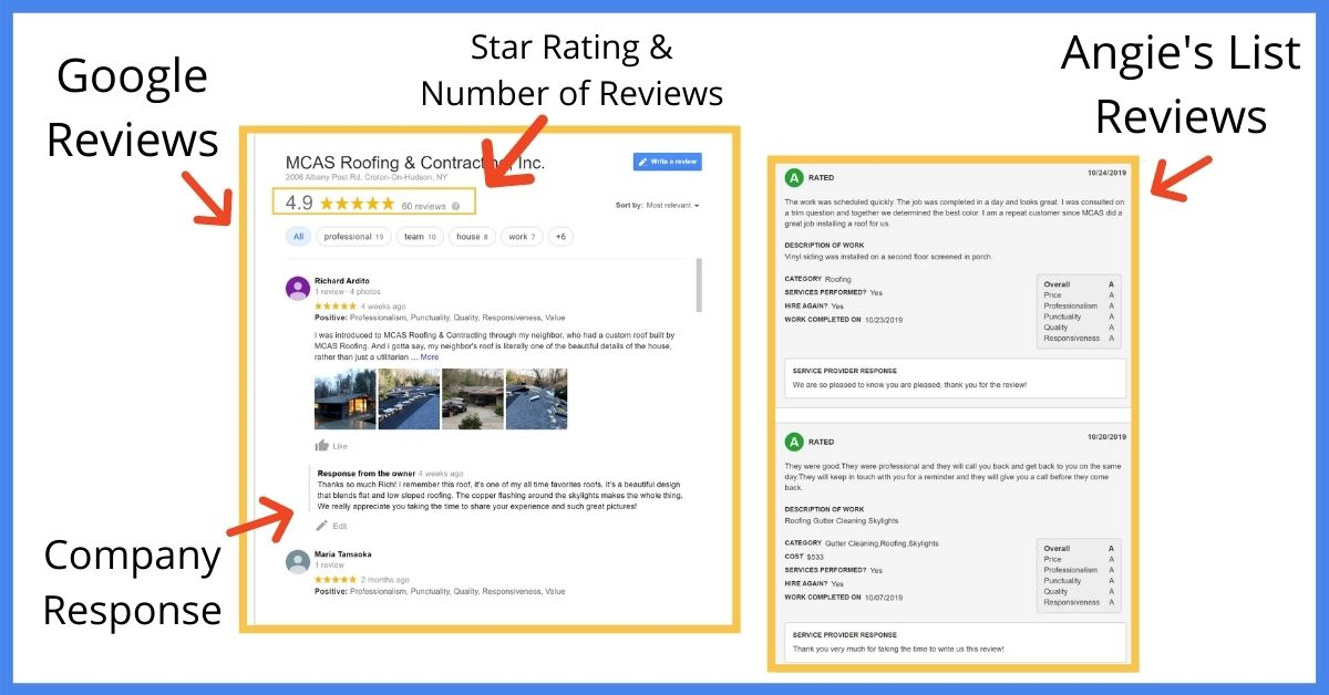 Online reviews left for local businesses